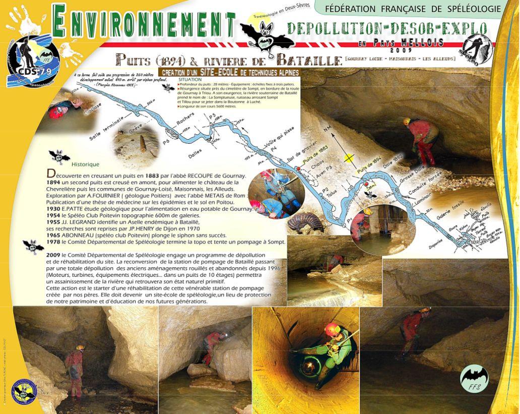 topo-rivière-souterraine-de-bataillé